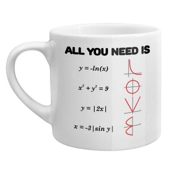 Кофейная чашка All you need is love