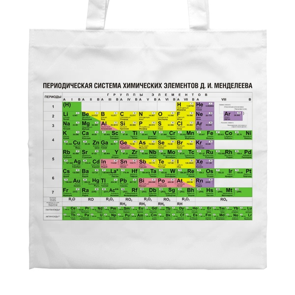 Белая сумка Таблица Менделеева