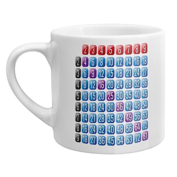Кофейная чашка Таблица Пифагора