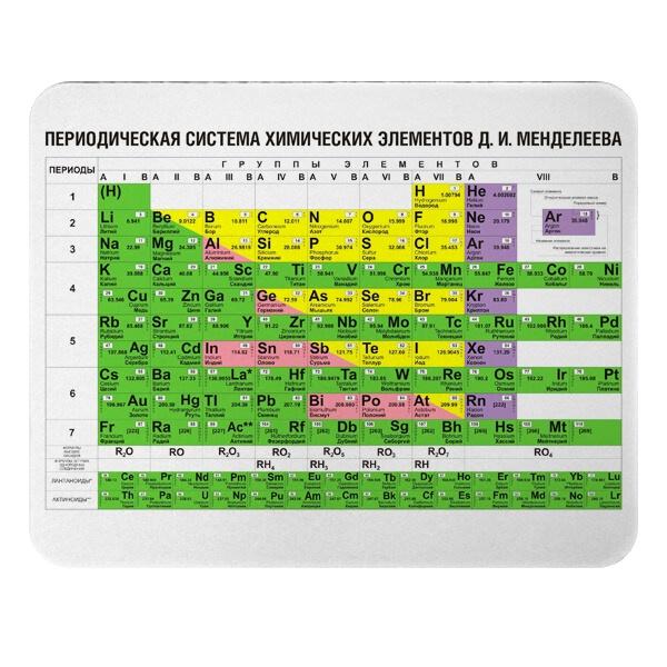 Прямоугольный коврик для мыши Таблица Менделеева